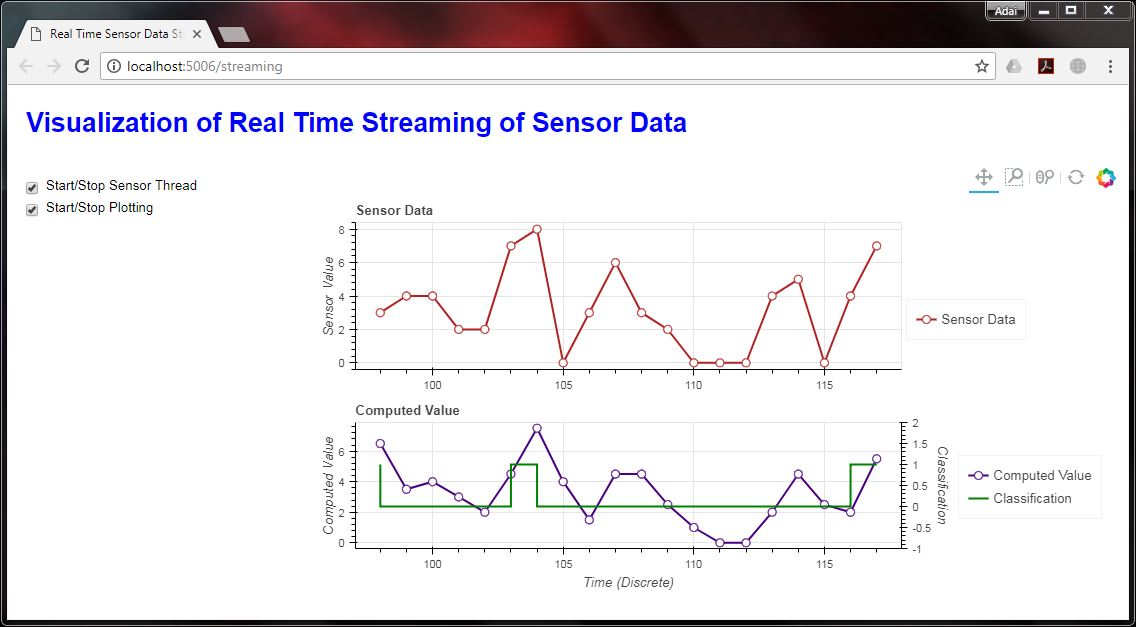 Real Time Streaming Visualization | Signal Processing